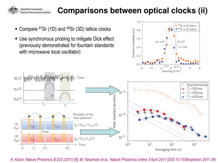 Comparisons between optical clocks (ii)