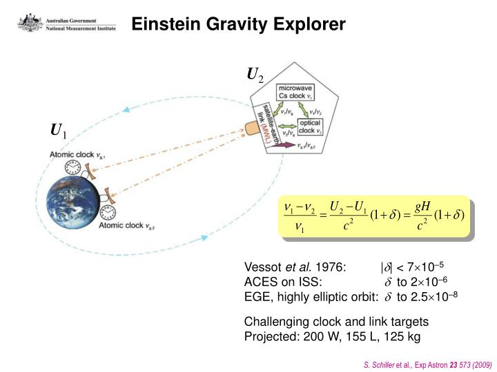 Einstein Gravity Explorer