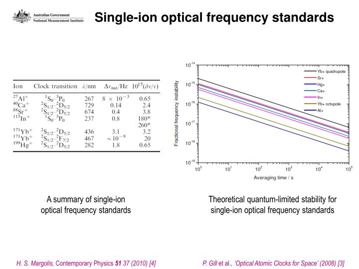 Single-ion optical frequency standards