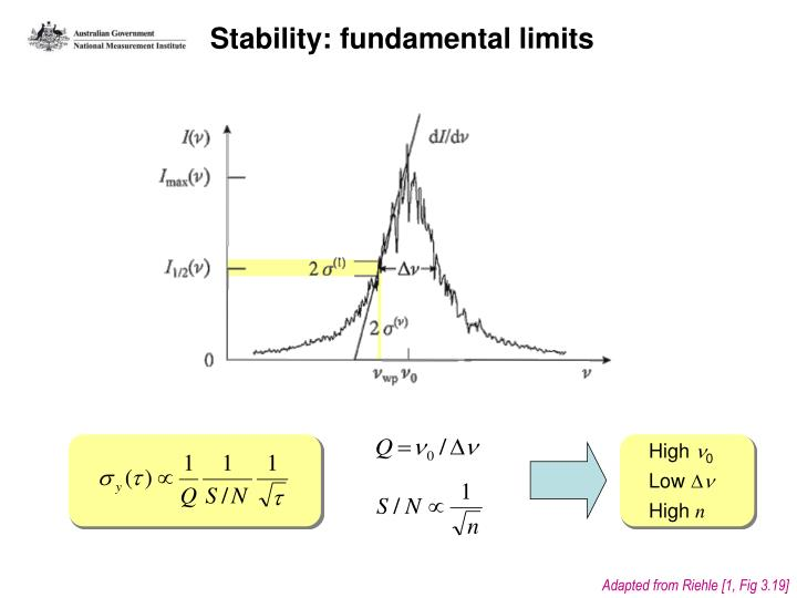 Stability: fundamental limits