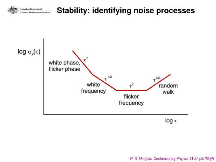 Stability: identifying noise processes
