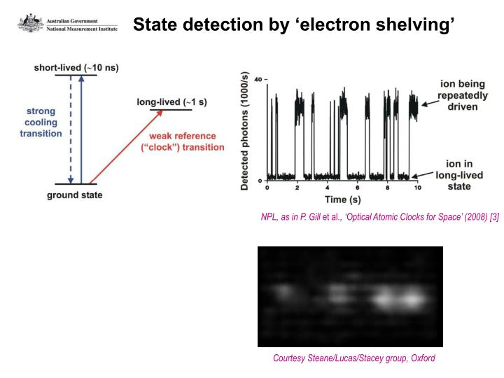State detection by 'electron shelving'