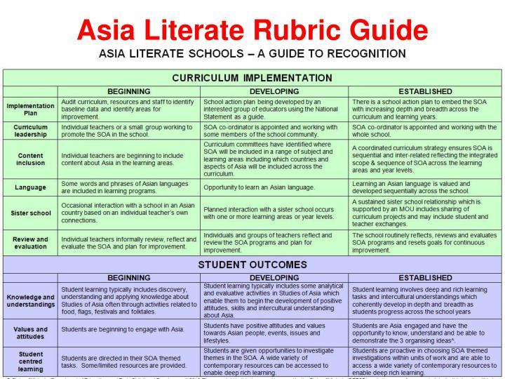 Asia Literate Rubric Guide