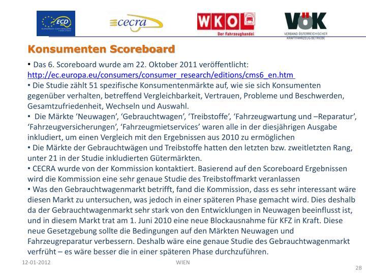 Konsumenten Scoreboard