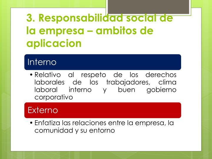 3. Responsabilidad social de la empresa –