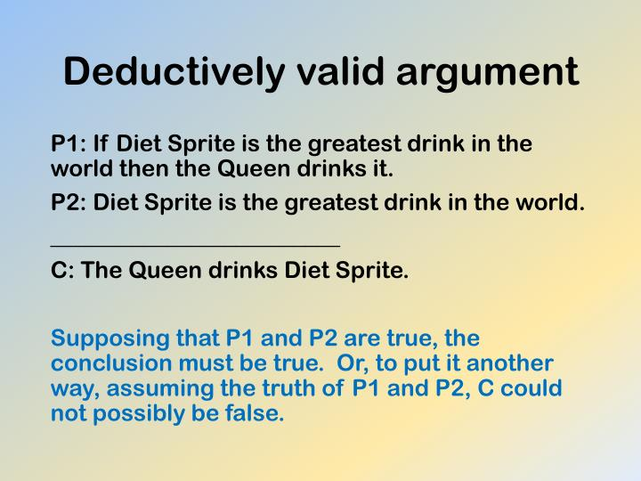 Deductively valid argument