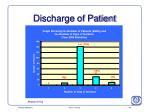 discharge of patient2