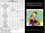 elementary school staffing summary