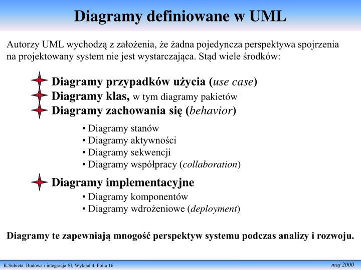 Diagramy definiowane w UML