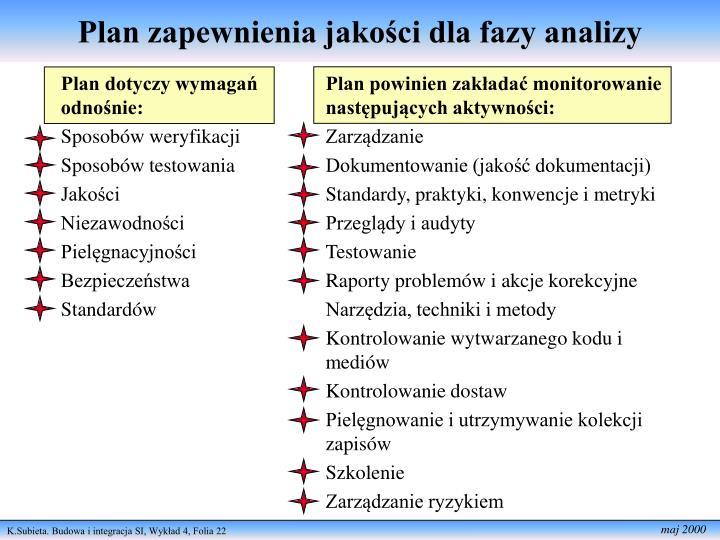 Plan zapewnienia jakości dla fazy analizy