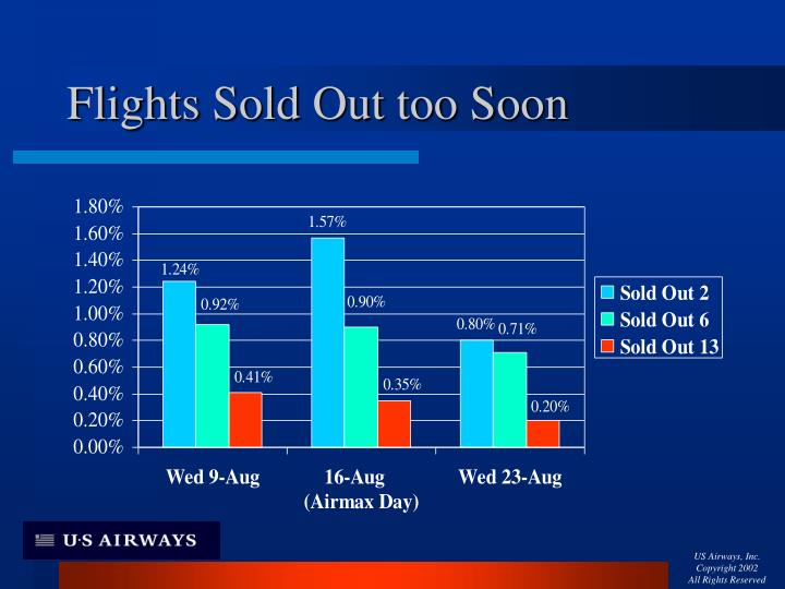 Flights Sold Out too Soon