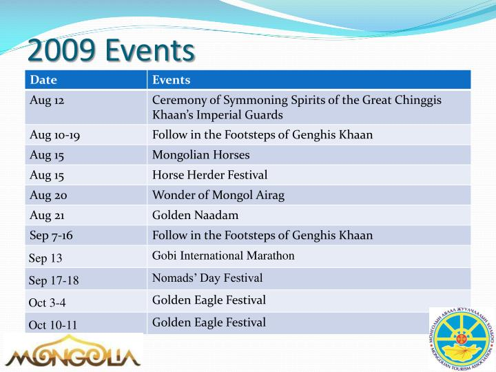 2009 Events