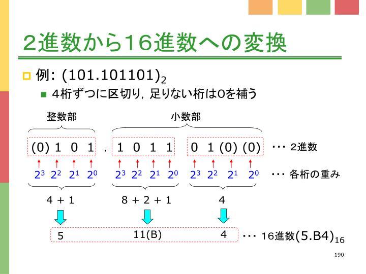 ・・・ 各桁の重み