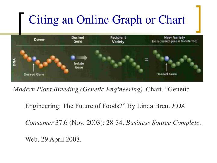 Citing an Online Graph or Chart
