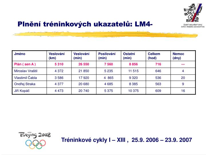 Plnění tréninkových ukazatelů: LM4-