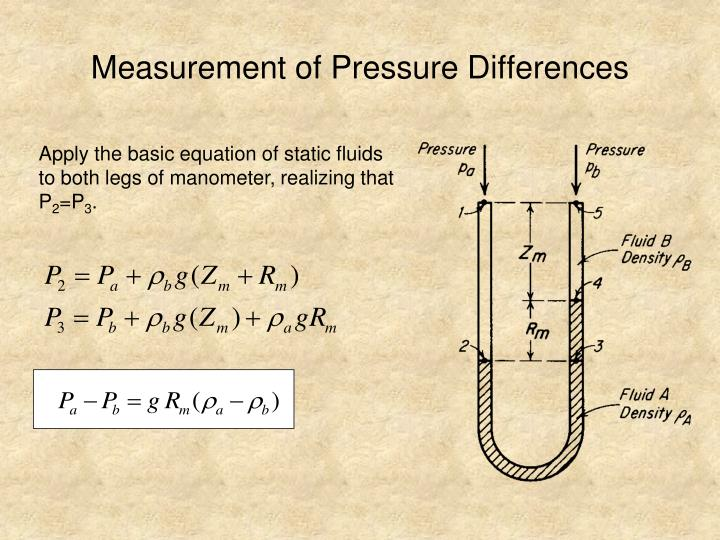Measurement of Pressure Differences