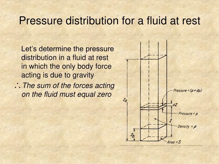 Pressure distribution for a fluid at rest