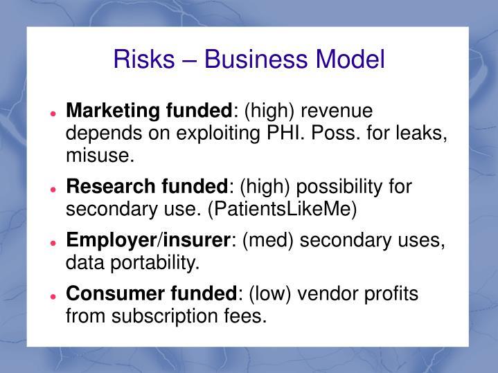 Risks – Business Model