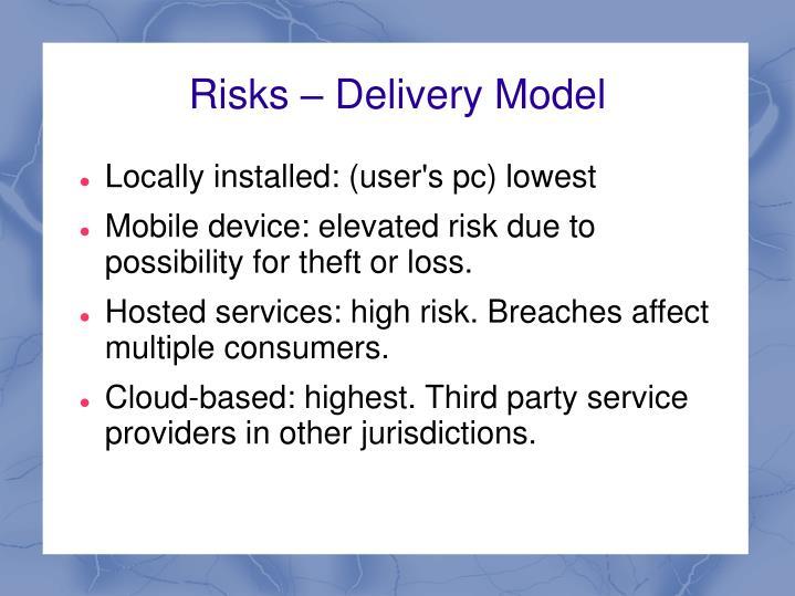 Risks – Delivery Model