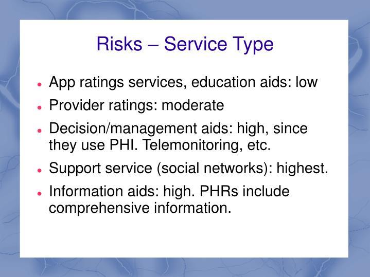 Risks – Service Type