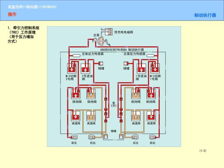 1. 牵引力控制系统