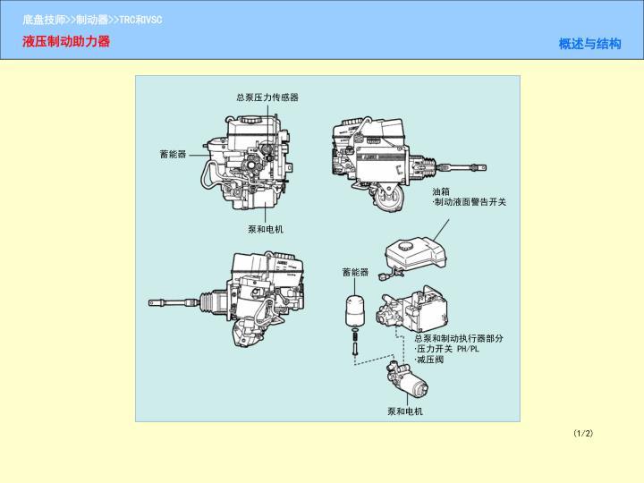 液压制动助力器