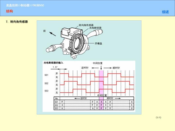 7. 转向角传感器