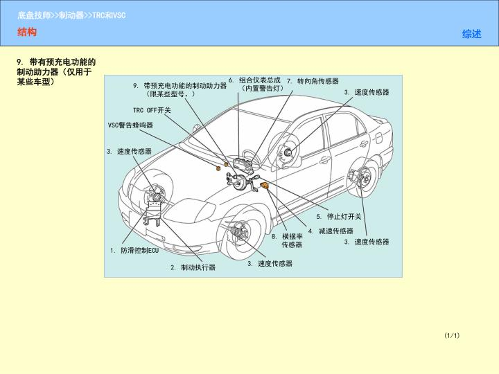 9. 带有预充电功能的制动助力器(仅用于某些车型)