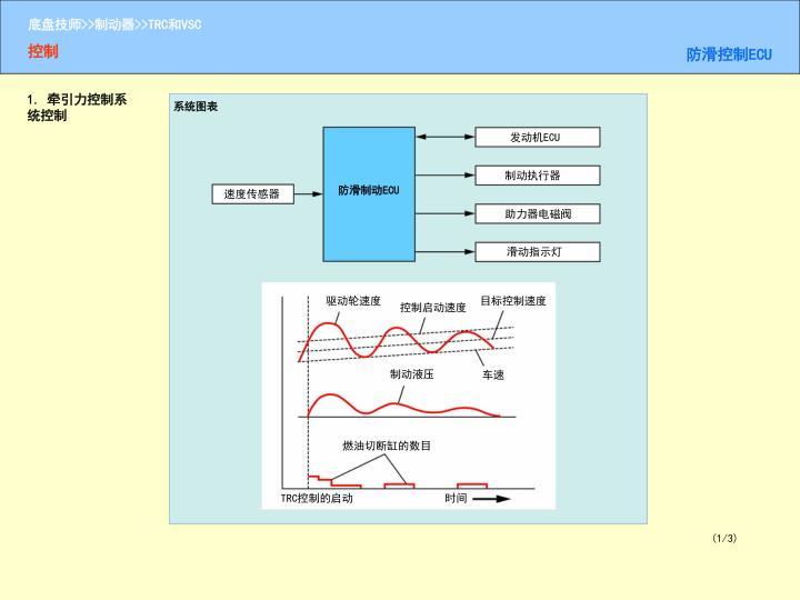 1. 牵引力控制系