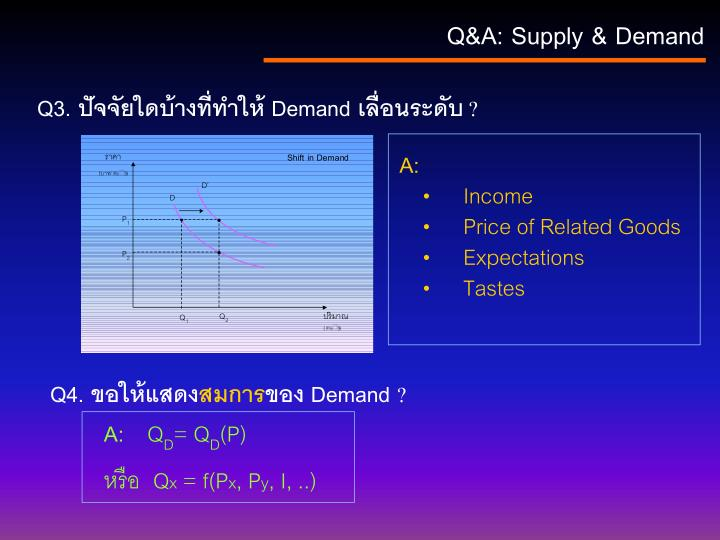 Q&A: Supply & Demand