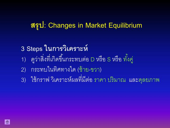 สรุป: Changes in Market Equilibrium