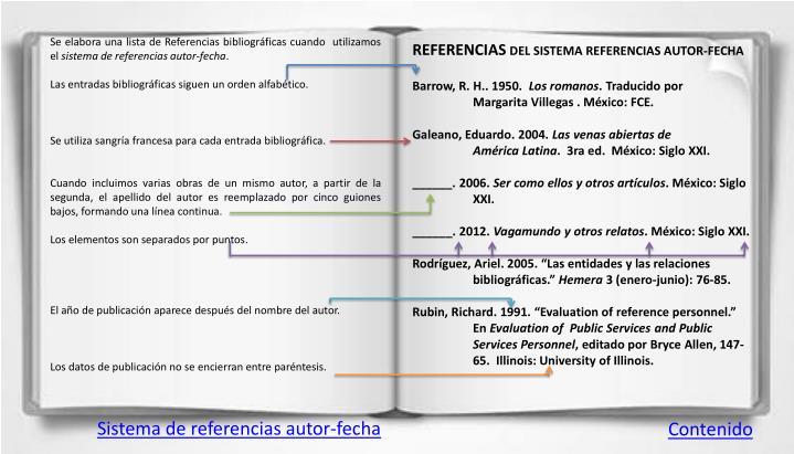 Se elabora una lista de Referencias bibliográficas cuando  utilizamos el