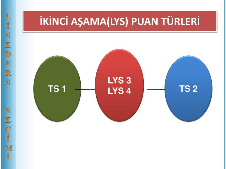 LYS 3