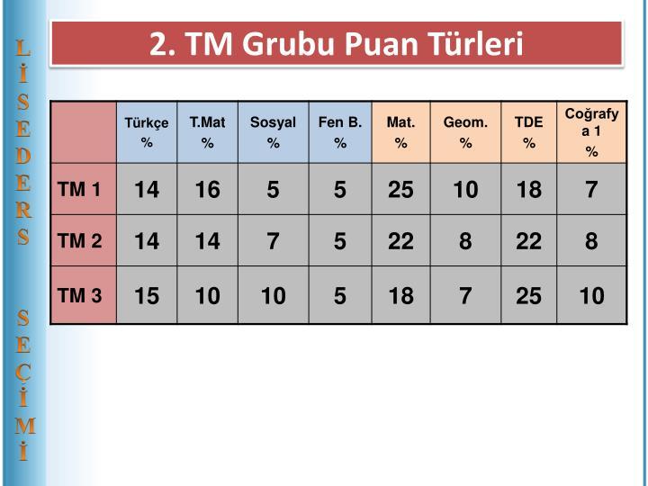 2. TM Grubu Puan Türleri
