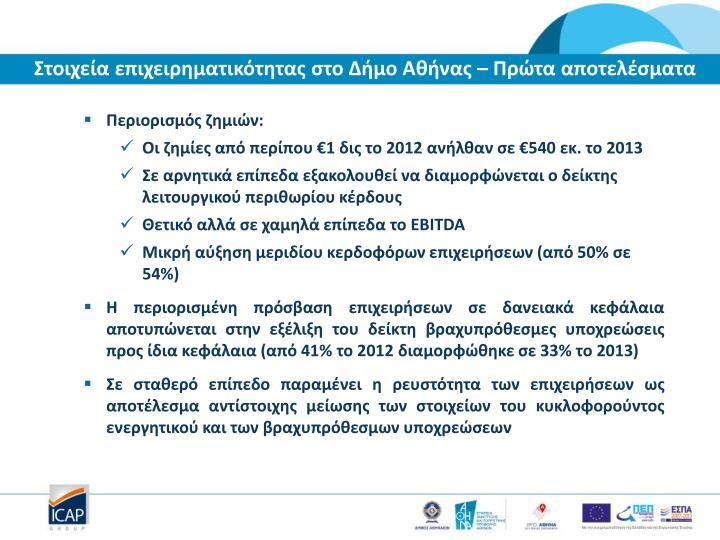 Στοιχεία επιχειρηματικότητας στο Δήμο Αθήνας – Πρώτα αποτελέσματα