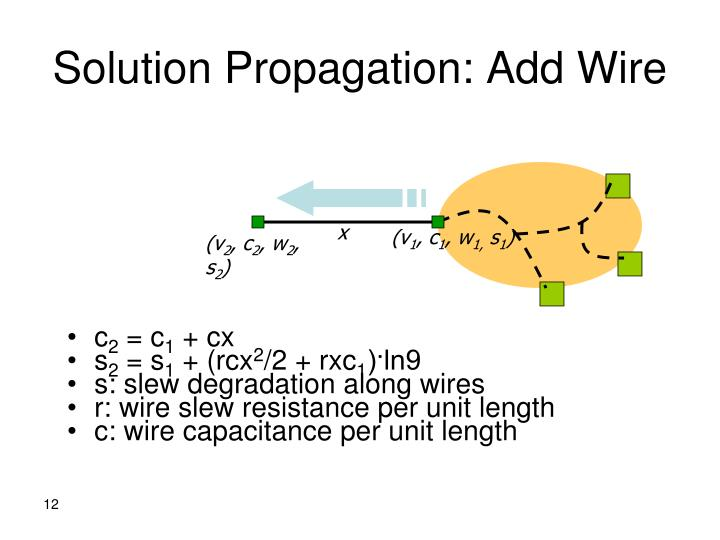 Solution Propagation: Add Wire