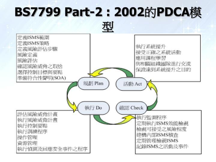 BS7799 Part-2 : 2002