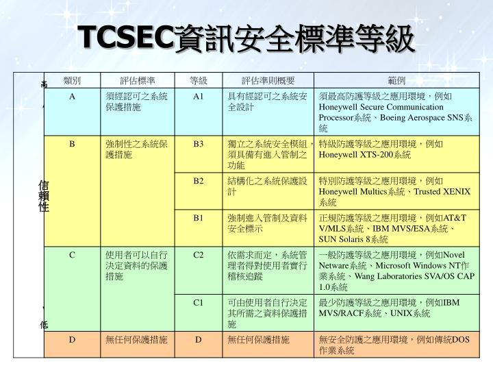 TCSEC