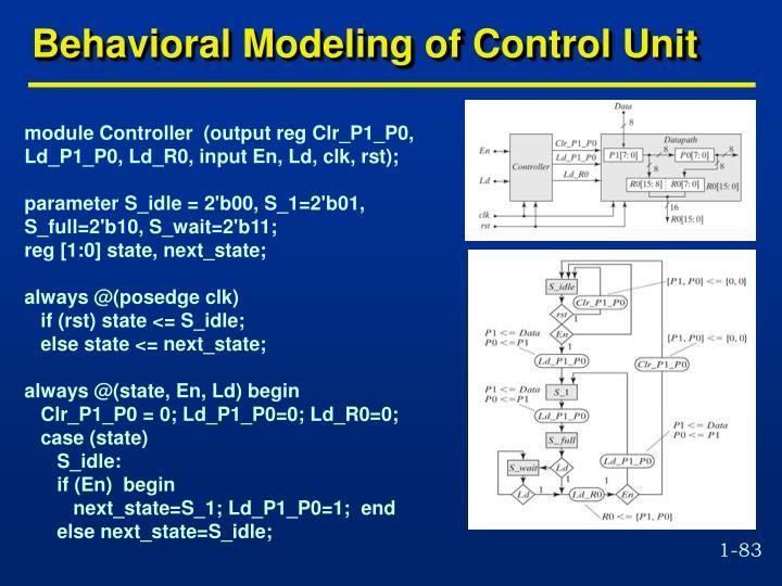 Behavioral Modeling of Control Unit