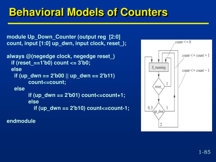 Behavioral Models of Counters