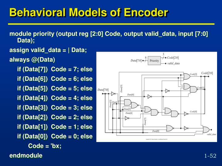 Behavioral Models of Encoder