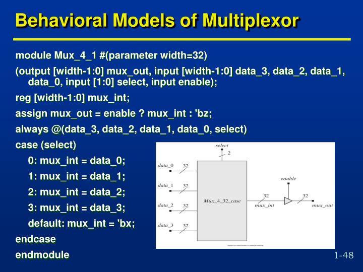 Behavioral Models of Multiplexor