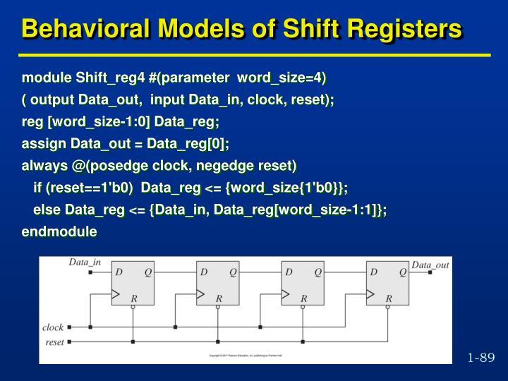 Behavioral Models of Shift Registers
