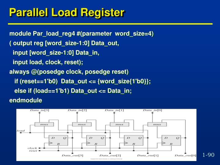 Parallel Load Register