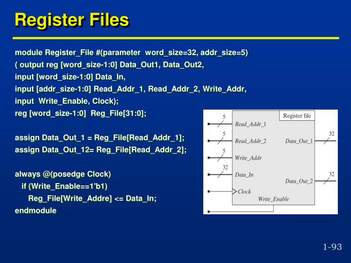 Register Files
