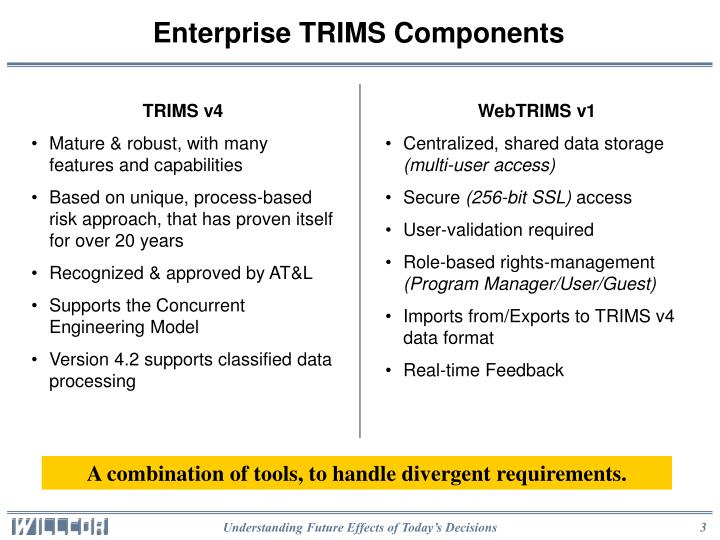 Enterprise TRIMS Components