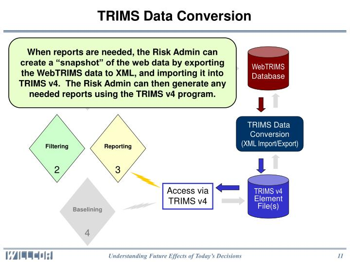TRIMS Data Conversion