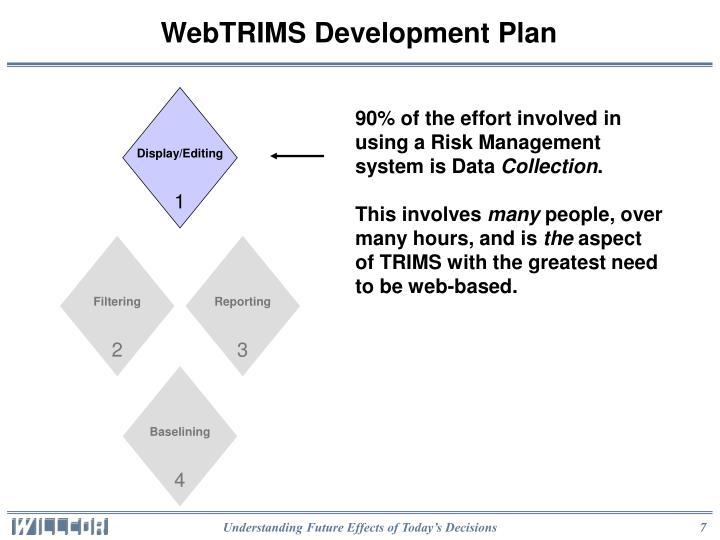 WebTRIMS Development Plan