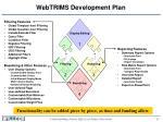 webtrims development plan4