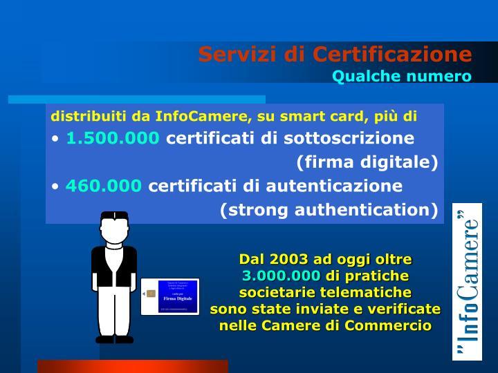 Servizi di Certificazione